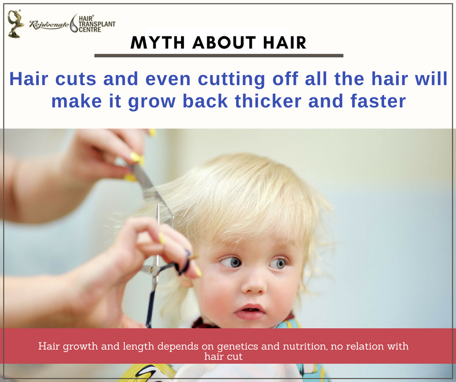Myths about Hair Transplant