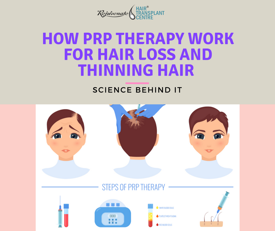 PRP therapy work for hair loss