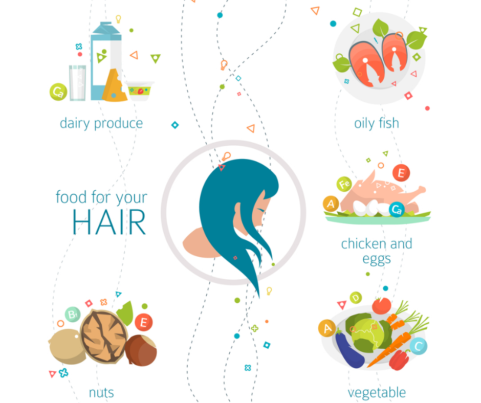 Food For Your Hair
